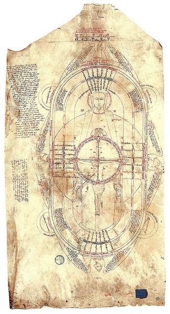 Cristo zodiacal. Foto: R.L. Ohlhausen